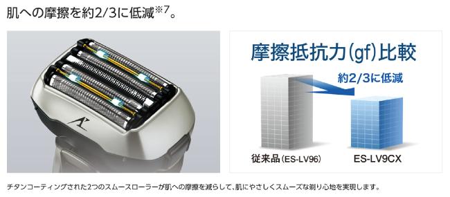 Panasonic公式サイト3