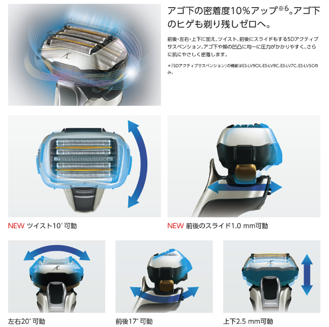 Panasonic公式サイト2