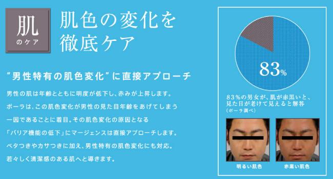 POLAマージェンスの肌色変化に対応