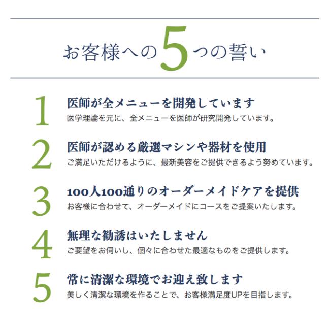 シーズラボの5つの誓い